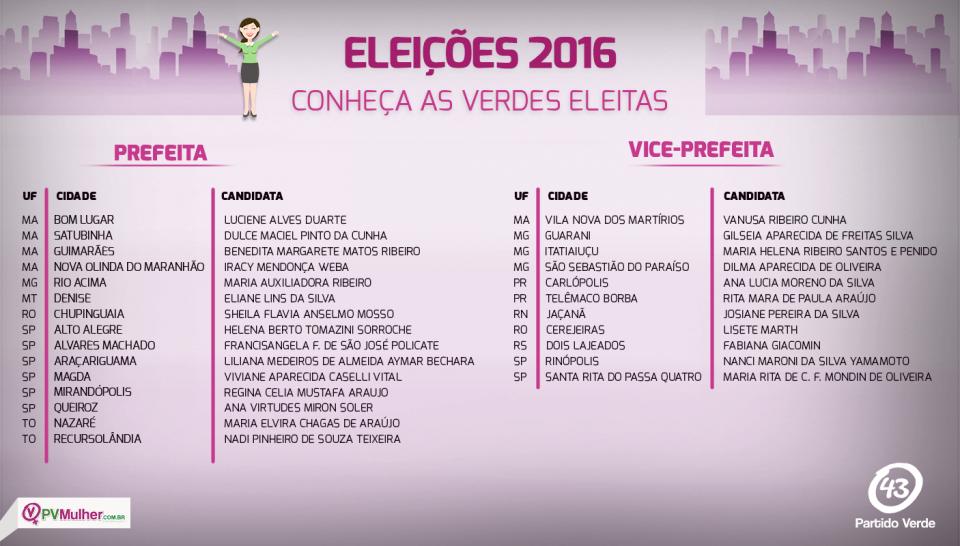 relacao-de-eleitas-1